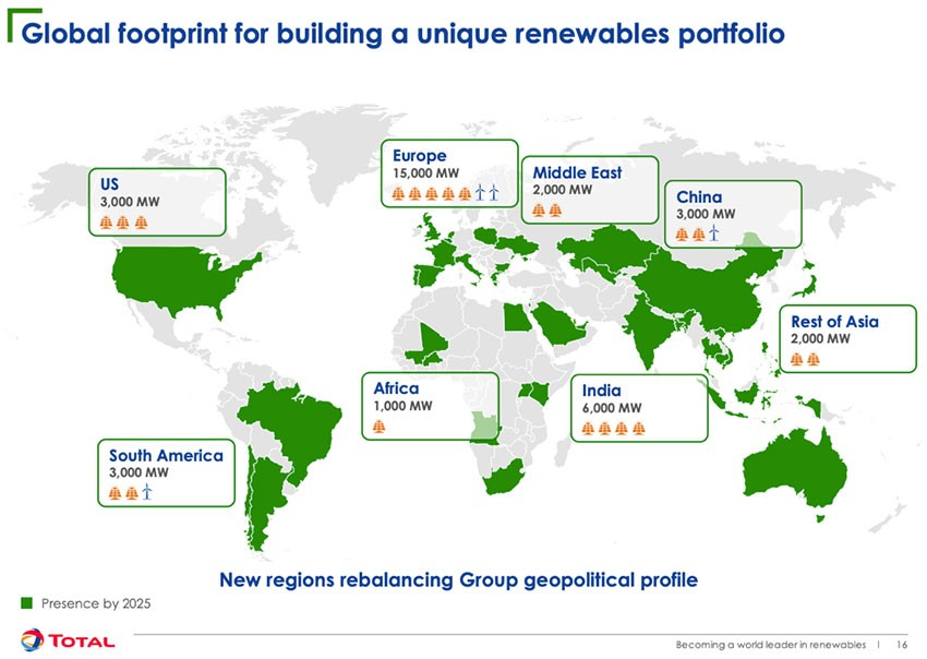 How Total and BP are leading the green energy charge among oil majors